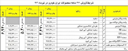 فروش اقساطی 36 ماهه محصولات ایران خودرو